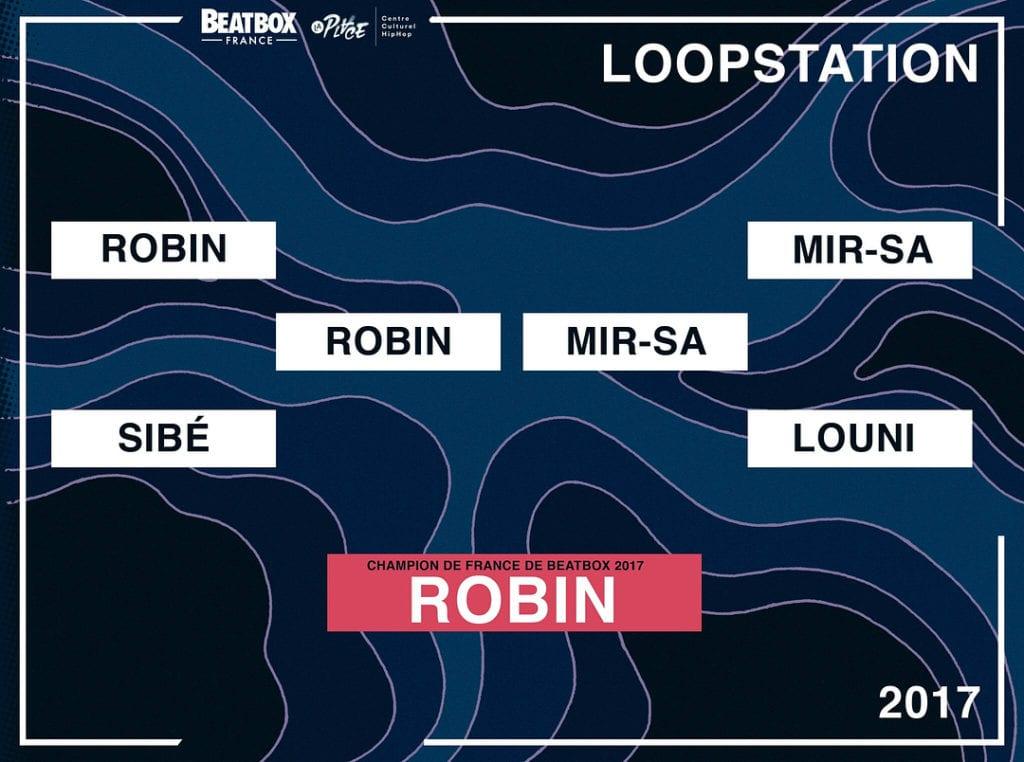 Résultats du championnat de France de human beatbox 2017 - Catégorie loopstation